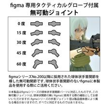 LAOP07: figma Tactical Gloves 2 - Revolver Set (Green)